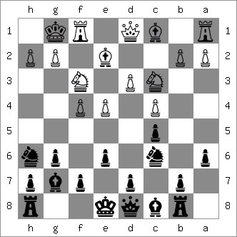 Bb5 is a powerful positional attack on black, and it requires sharp play in order to deal with this threat...